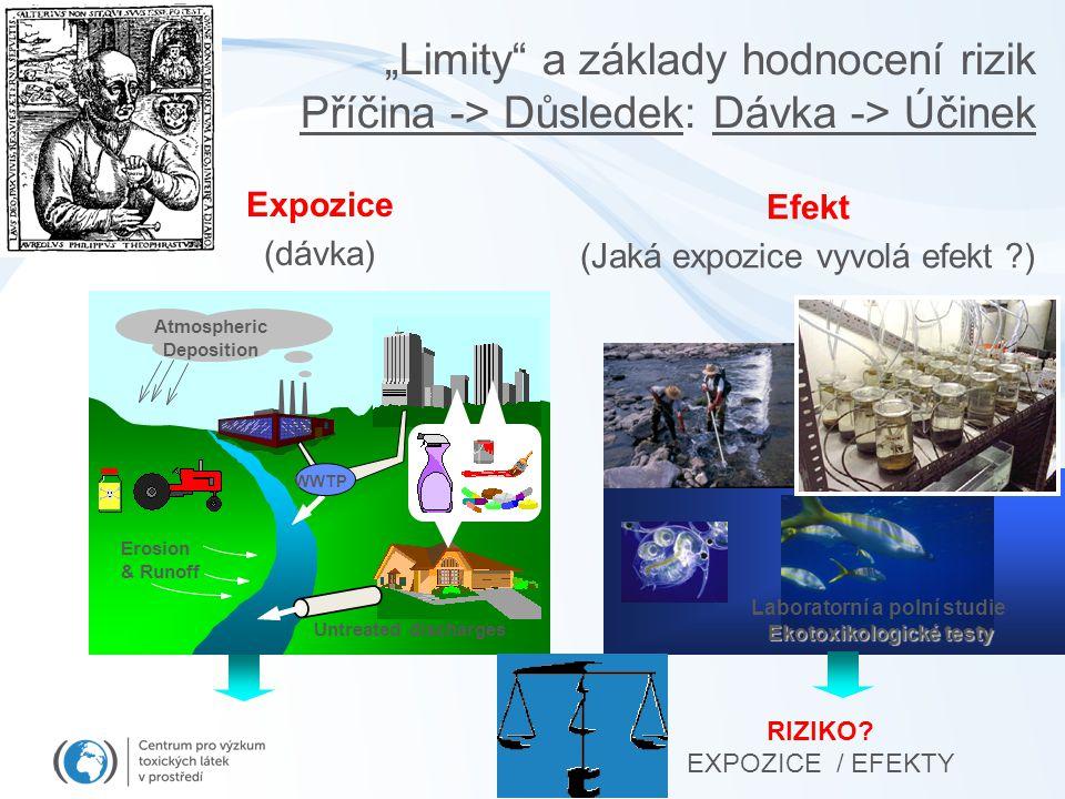 Laboratorní a polní studie Ekotoxikologické testy