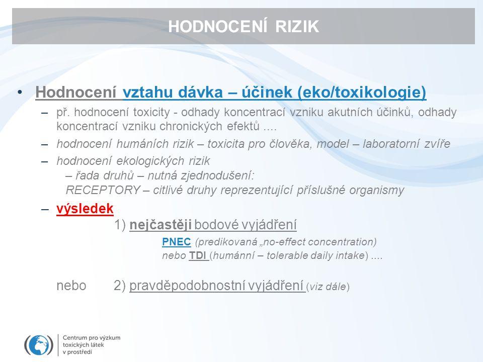 HODNOCENÍ RIZIK Hodnocení vztahu dávka – účinek (eko/toxikologie)