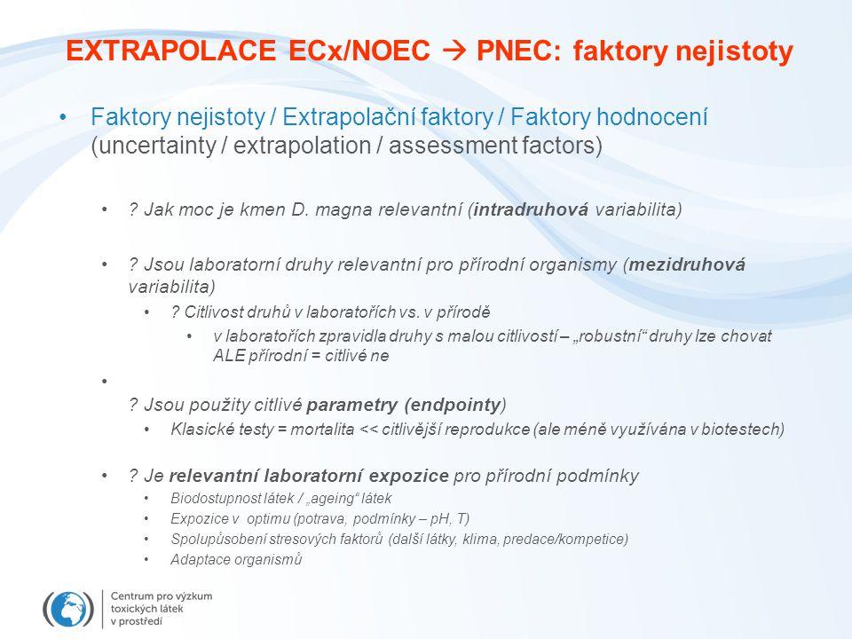 EXTRAPOLACE ECx/NOEC  PNEC: faktory nejistoty
