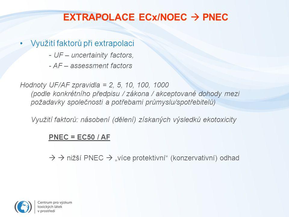 EXTRAPOLACE ECx/NOEC  PNEC
