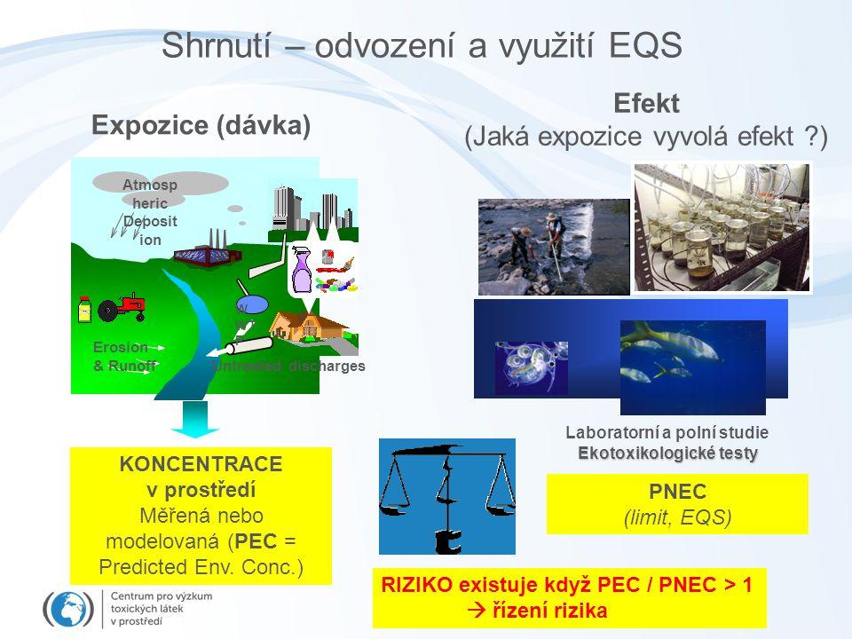 Shrnutí – odvození a využití EQS