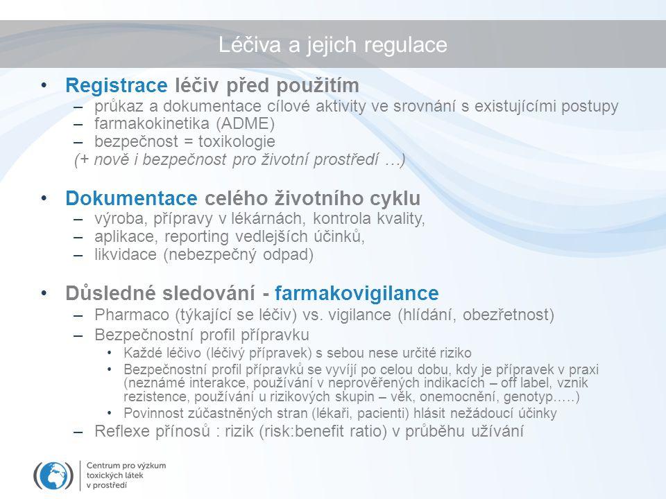 Léčiva a jejich regulace