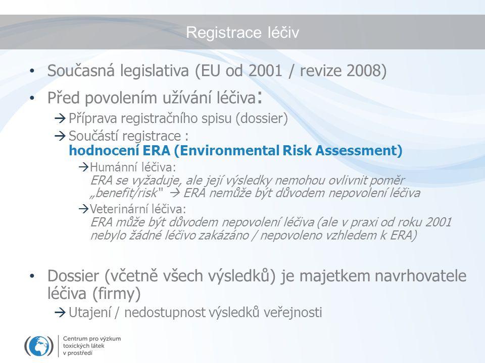 Současná legislativa (EU od 2001 / revize 2008)