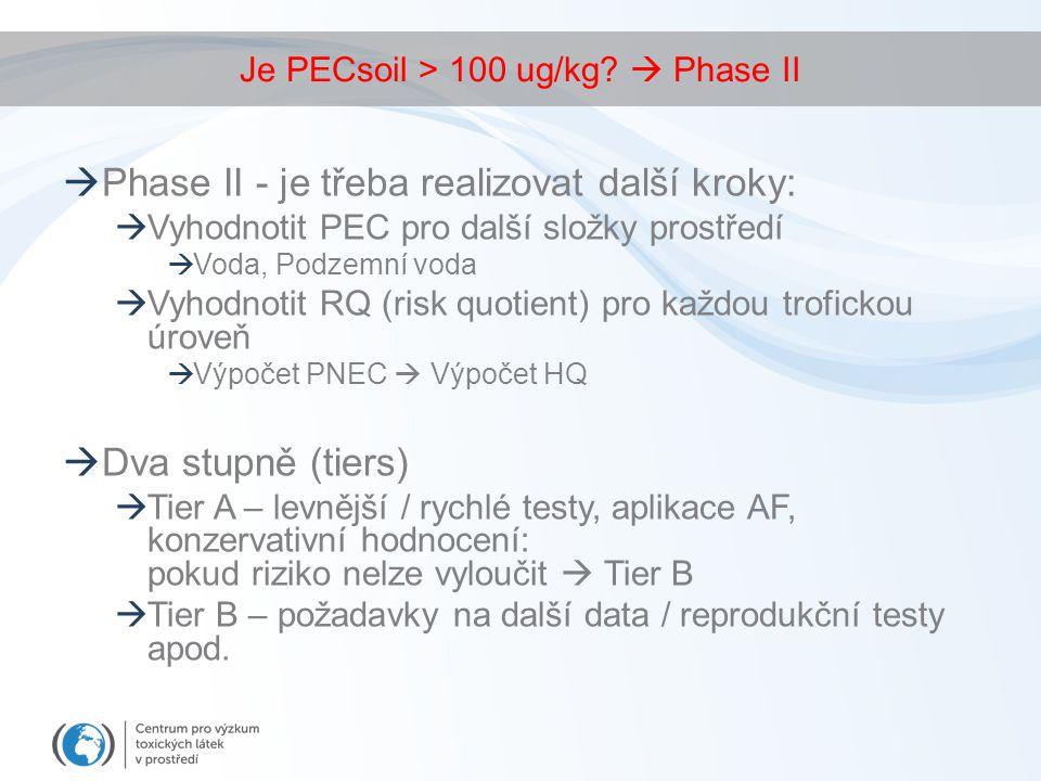 Je PECsoil > 100 ug/kg  Phase II