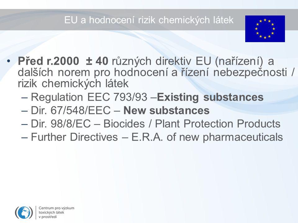 EU a hodnocení rizik chemických látek