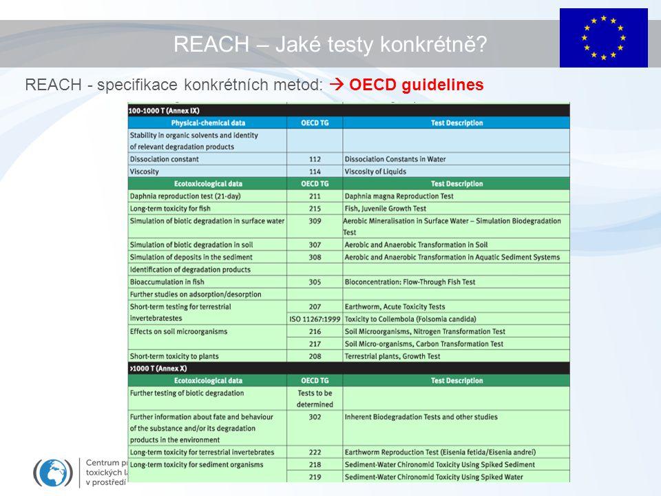 REACH – Jaké testy konkrétně