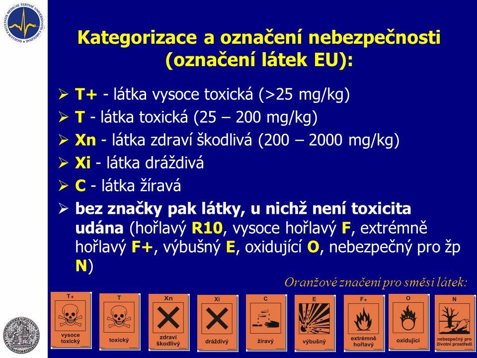 Kategorizace a označení nebezpečnosti (označení látek EU):
