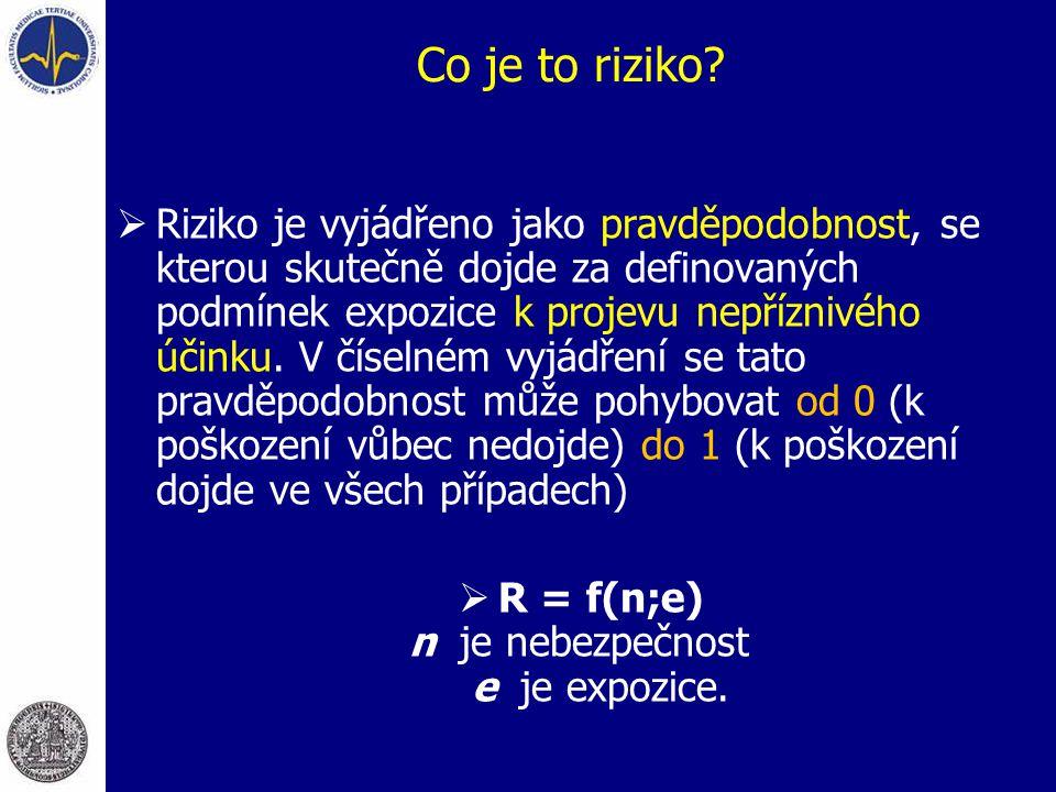 R = f(n;e) n je nebezpečnost e je expozice.