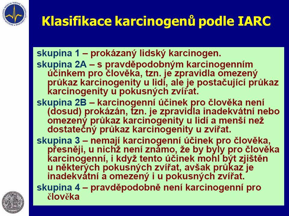 Klasifikace karcinogenů podle IARC