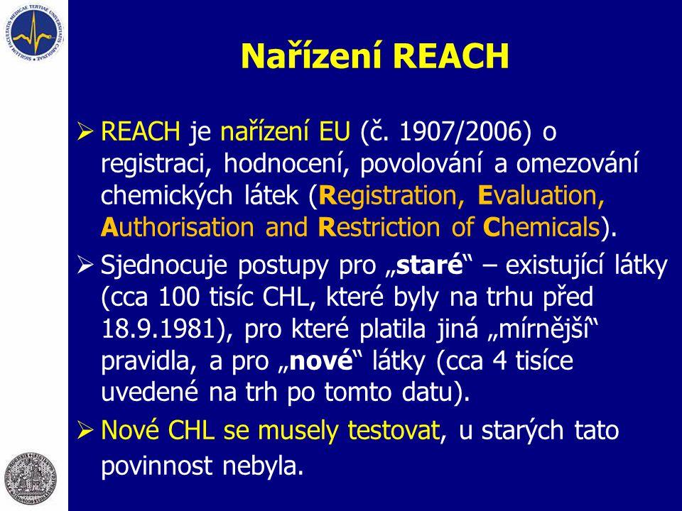 Nařízení REACH