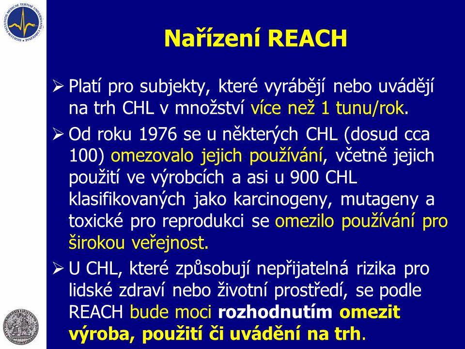 Nařízení REACH Platí pro subjekty, které vyrábějí nebo uvádějí na trh CHL v množství více než 1 tunu/rok.