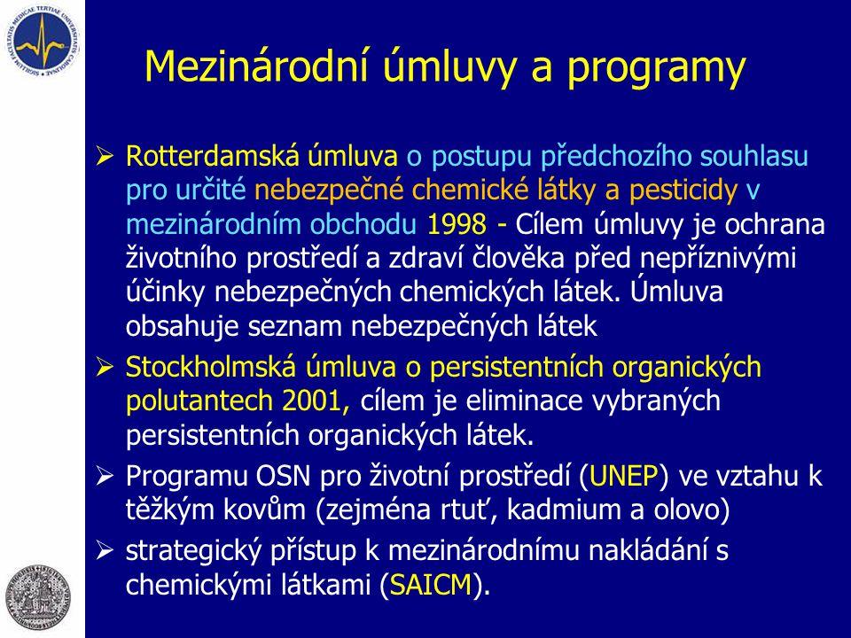 Mezinárodní úmluvy a programy
