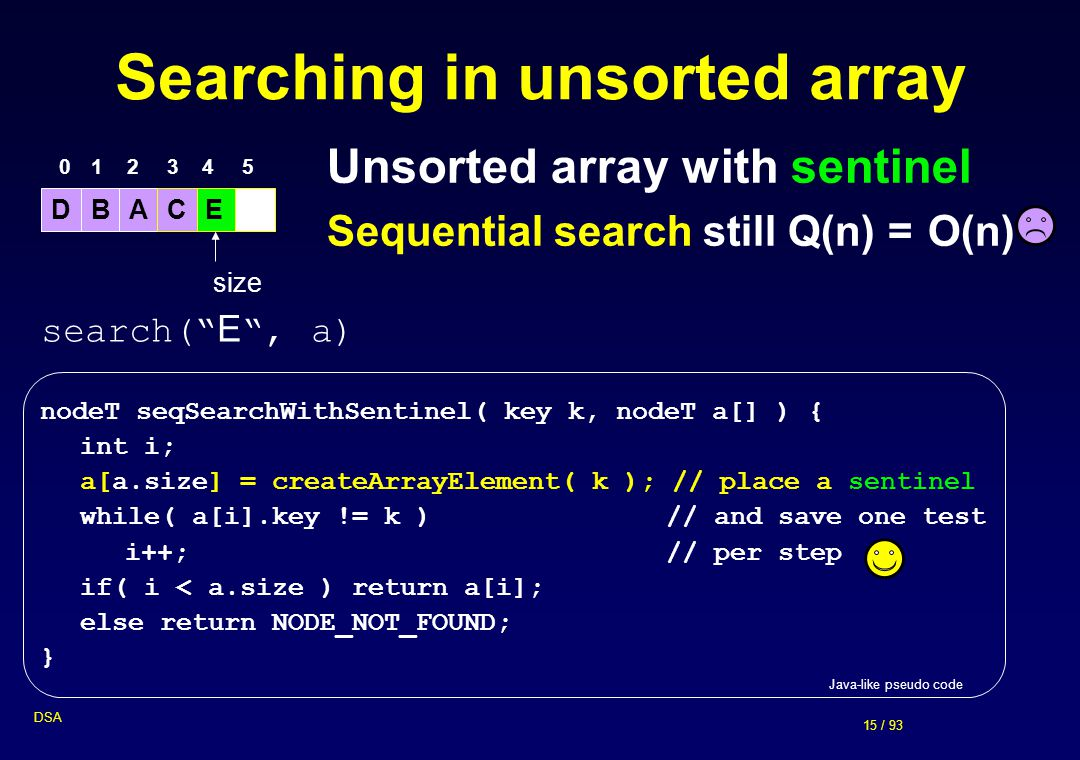 Searching in unsorted array