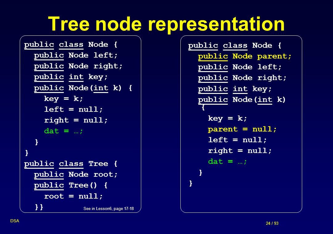 Tree node representation