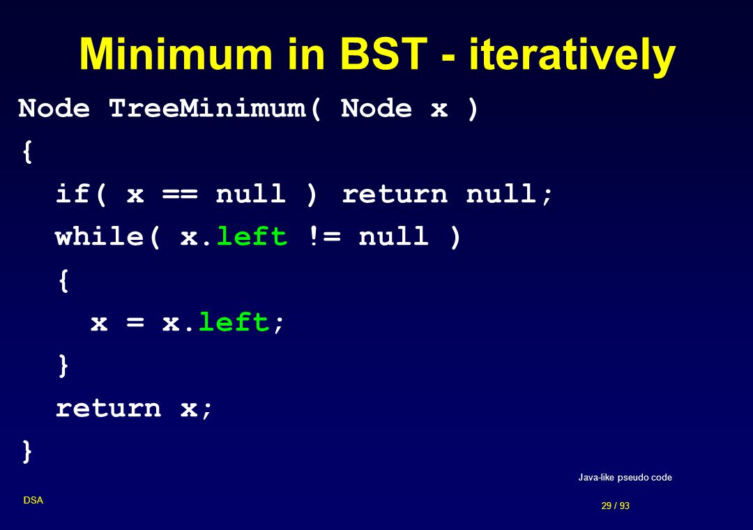 Minimum in BST - iteratively