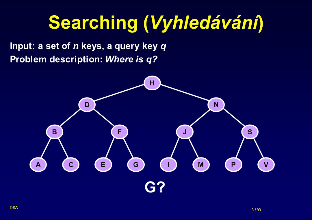 Searching (Vyhledávání)
