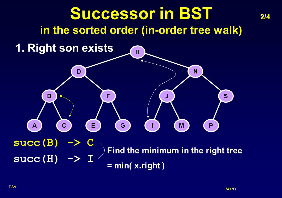 Successor in BST 2/4 in the sorted order (in-order tree walk)