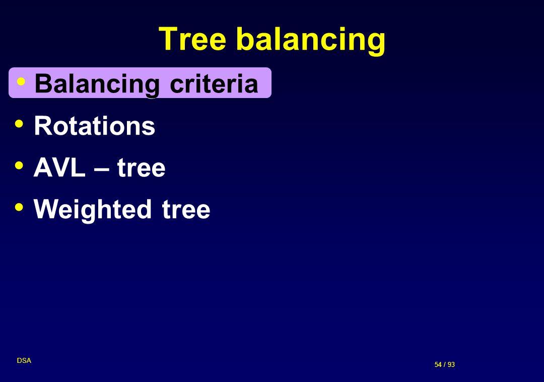 Tree balancing Balancing criteria Balancing criteria Rotations