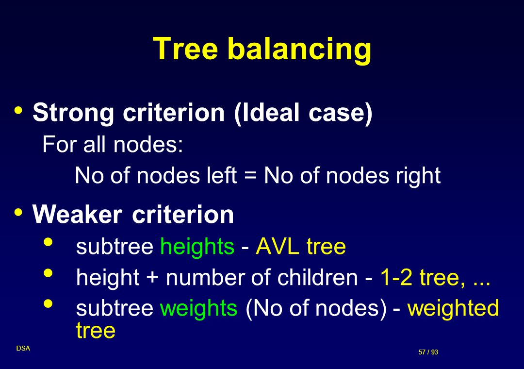Tree balancing Strong criterion (Ideal case) Weaker criterion