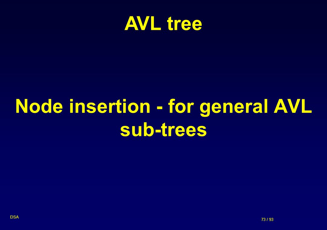 Node insertion - for general AVL sub-trees