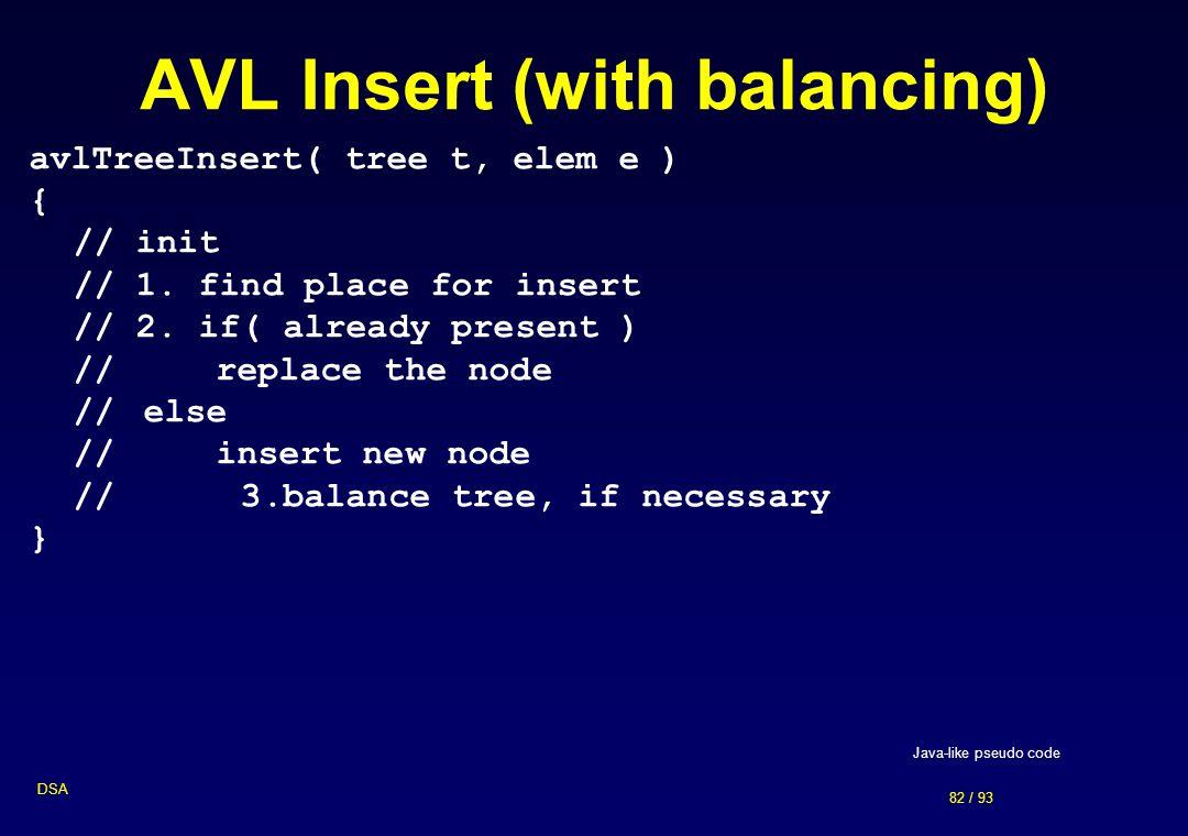 AVL Insert (with balancing)