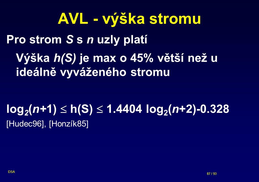 AVL - výška stromu Pro strom S s n uzly platí