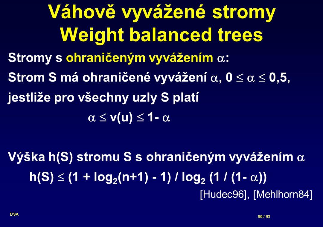 Váhově vyvážené stromy Weight balanced trees