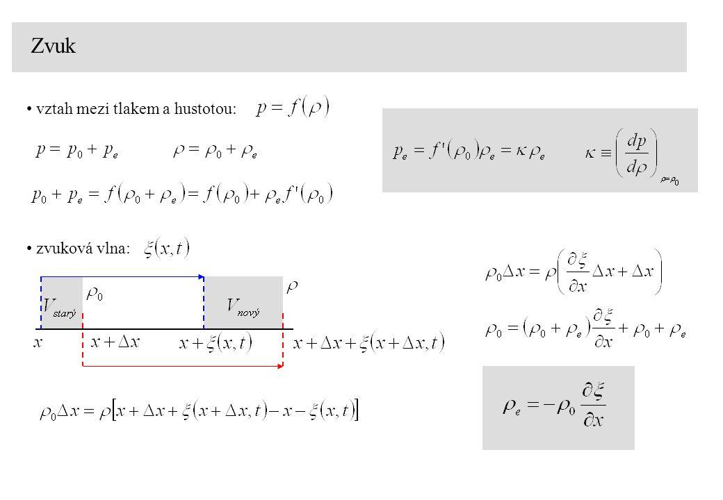Zvuk vztah mezi tlakem a hustotou: zvuková vlna: