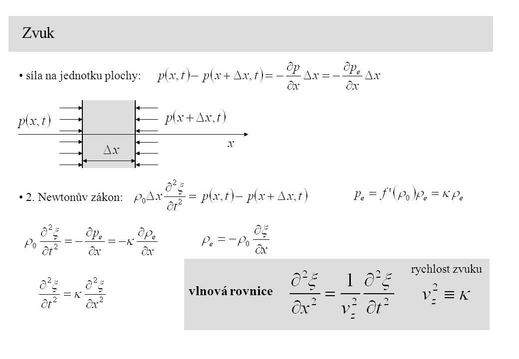 Zvuk vlnová rovnice síla na jednotku plochy: 2. Newtonův zákon: