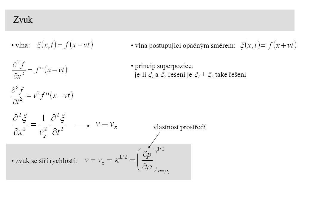 Zvuk vlna: vlna postupující opačným směrem: princip superpozice: