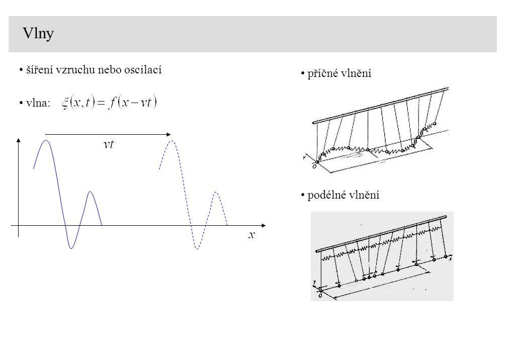 Vlny šíření vzruchu nebo oscilací příčné vlnění vlna: podélné vlnění