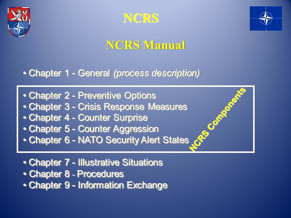 NCRS Chapter 8 - Procedures NCRS Manual