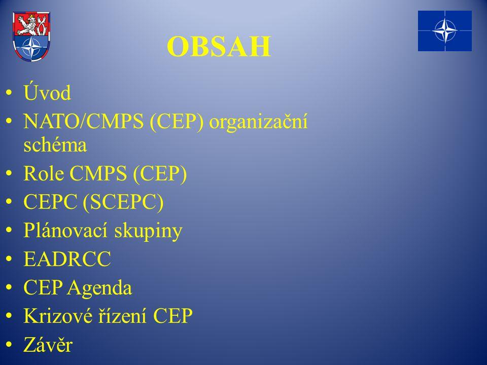 OBSAH Úvod NATO/CMPS (CEP) organizační schéma Role CMPS (CEP)