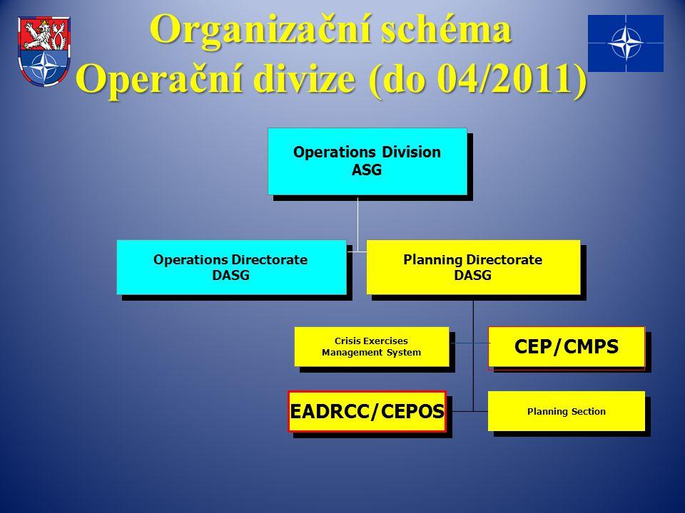 Organizační schéma Operační divize (do 04/2011)