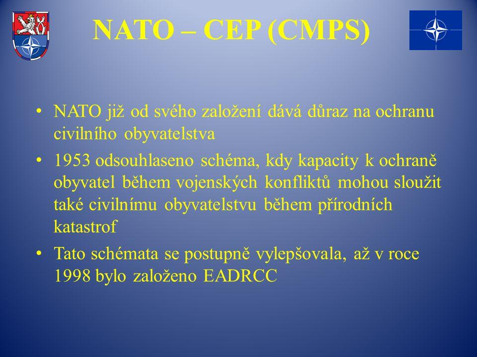 NATO – CEP (CMPS) NATO již od svého založení dává důraz na ochranu civilního obyvatelstva.