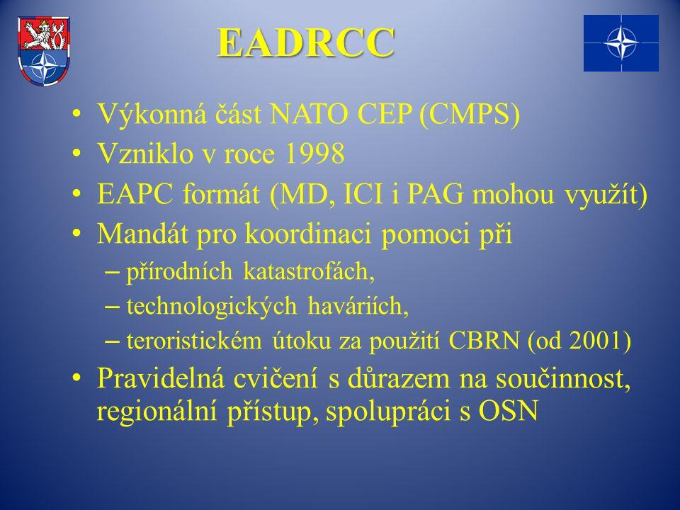 EADRCC Výkonná část NATO CEP (CMPS) Vzniklo v roce 1998