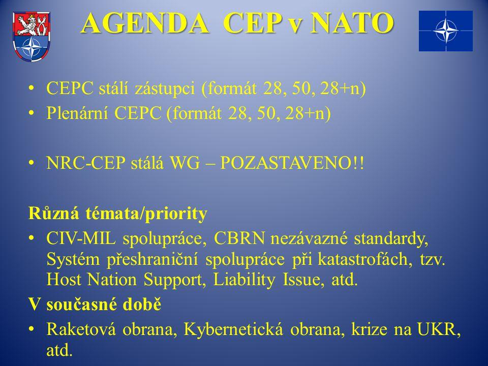 AGENDA CEP v NATO CEPC stálí zástupci (formát 28, 50, 28+n)