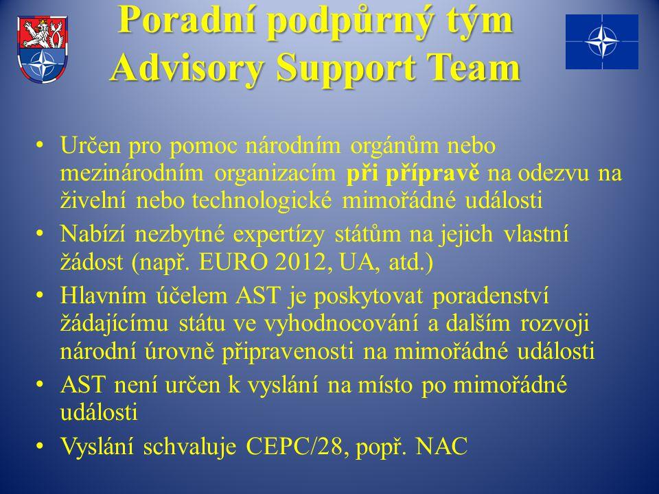 Poradní podpůrný tým Advisory Support Team