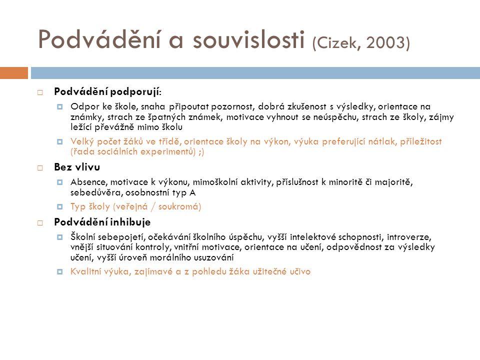 Podvádění a souvislosti (Cizek, 2003)