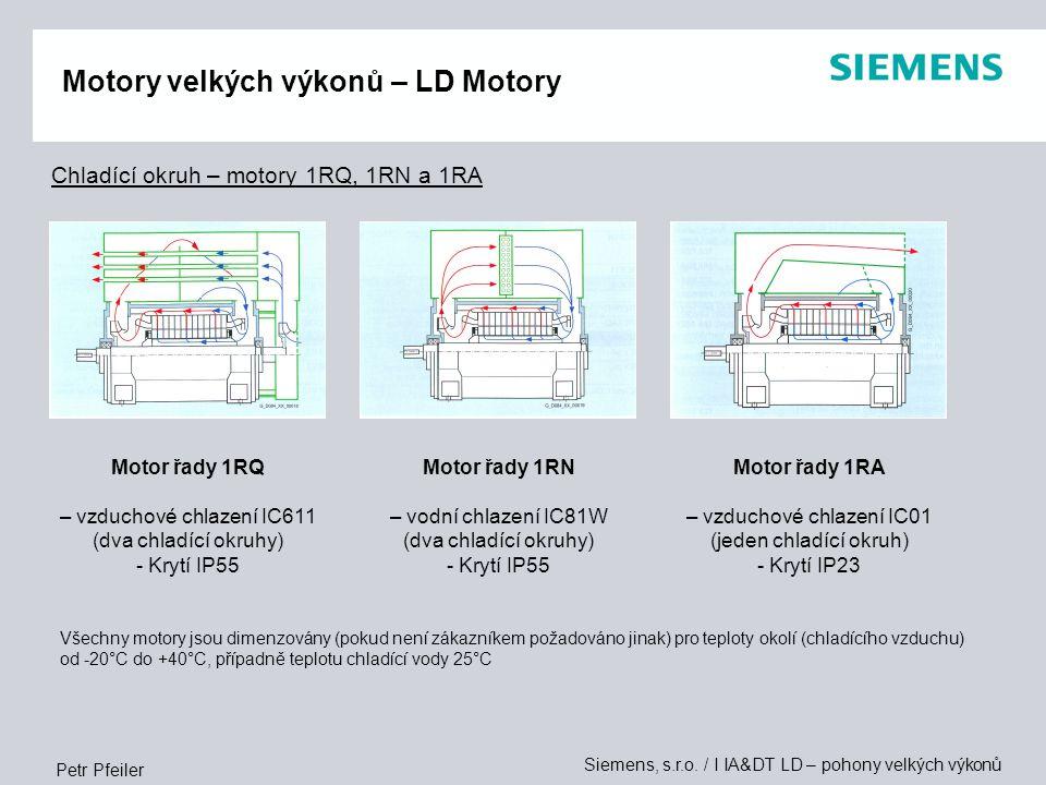 Motory velkých výkonů – LD Motory