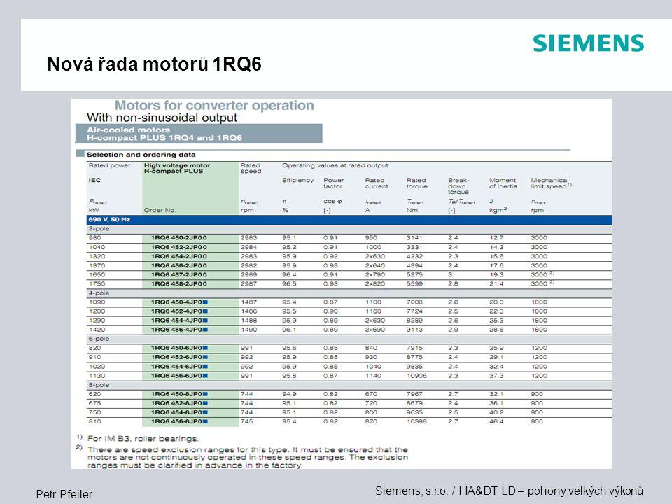 Nová řada motorů 1RQ6 Petr Pfeiler