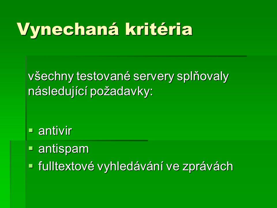 Vynechaná kritéria všechny testované servery splňovaly následující požadavky: antivir.