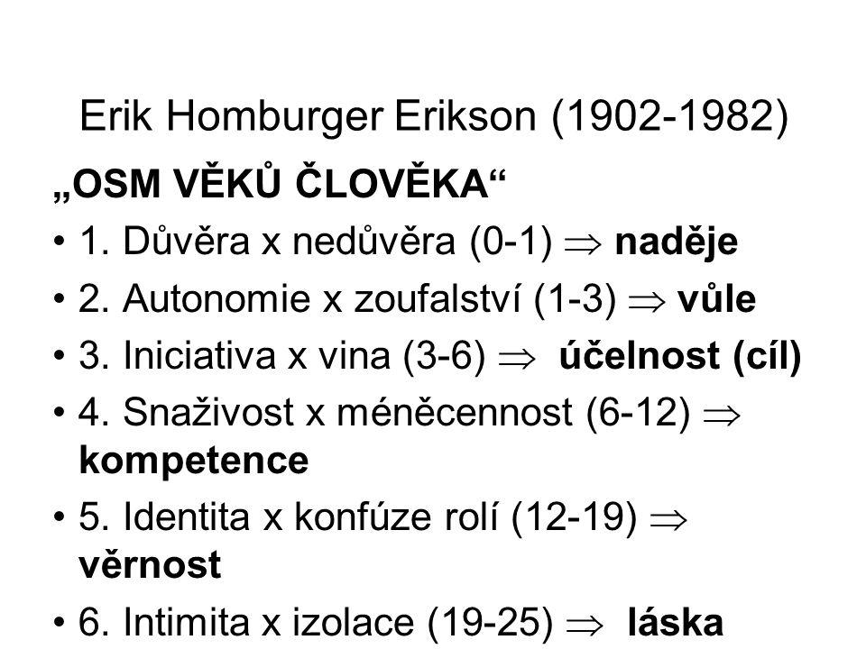 Erik Homburger Erikson (1902-1982)