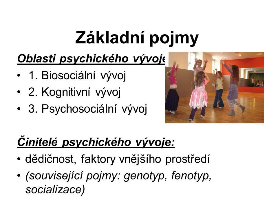 Základní pojmy Oblasti psychického vývoje: 1. Biosociální vývoj
