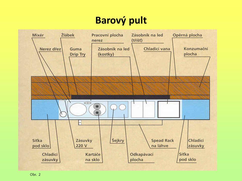 Barový pult Obr. 2