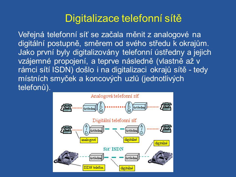 Digitalizace telefonní sítě