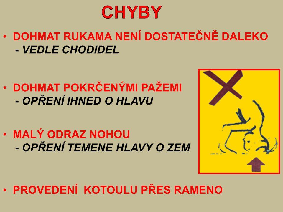 CHYBY DOHMAT RUKAMA NENÍ DOSTATEČNĚ DALEKO - VEDLE CHODIDEL