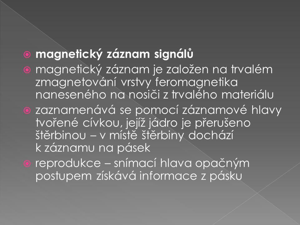 magnetický záznam signálů