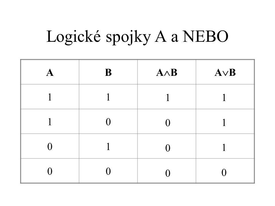 Logické spojky A a NEBO A B AB AB 1 1 1 1 1
