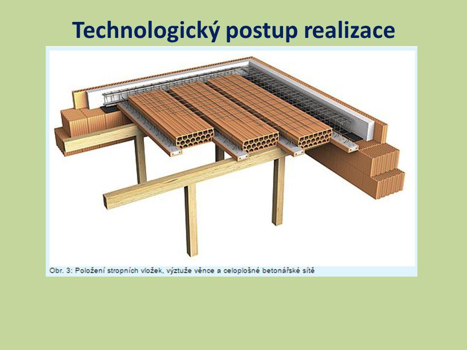 Technologický postup realizace